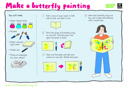 Butterfly painting activity sheet